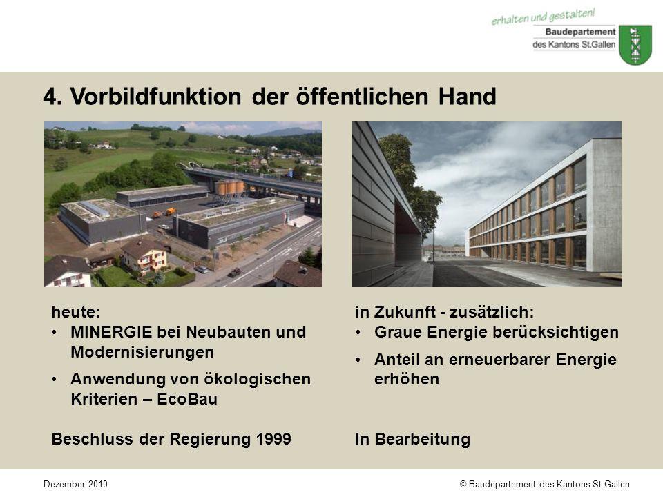 © Baudepartement des Kantons St.GallenDezember 2010 4. Vorbildfunktion der öffentlichen Hand in Zukunft - zusätzlich: Graue Energie berücksichtigen An