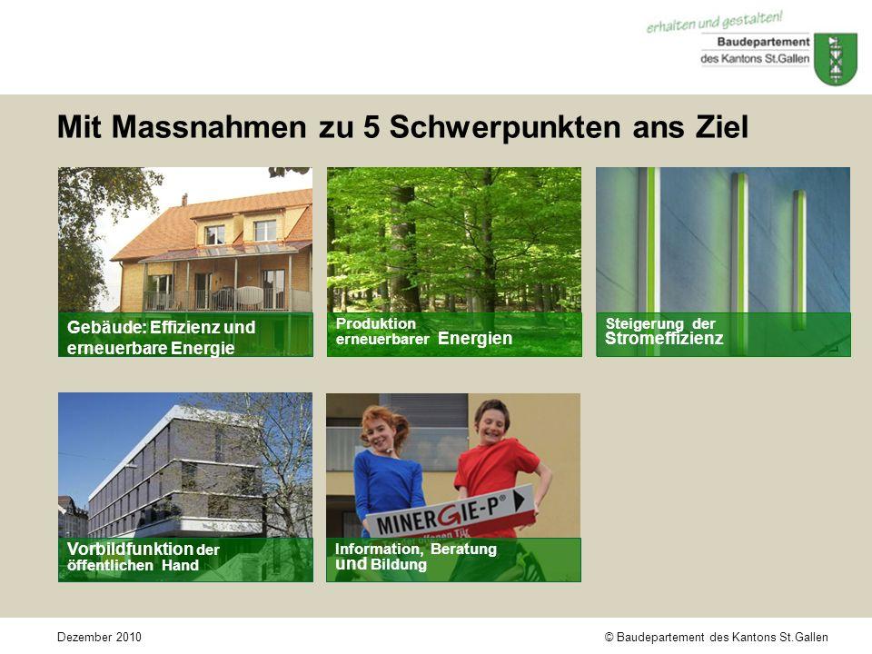 © Baudepartement des Kantons St.GallenDezember 2010 Mit Massnahmen zu 5 Schwerpunkten ans Ziel Produktion erneuerbarer Energien Gebäude: Effizienz und