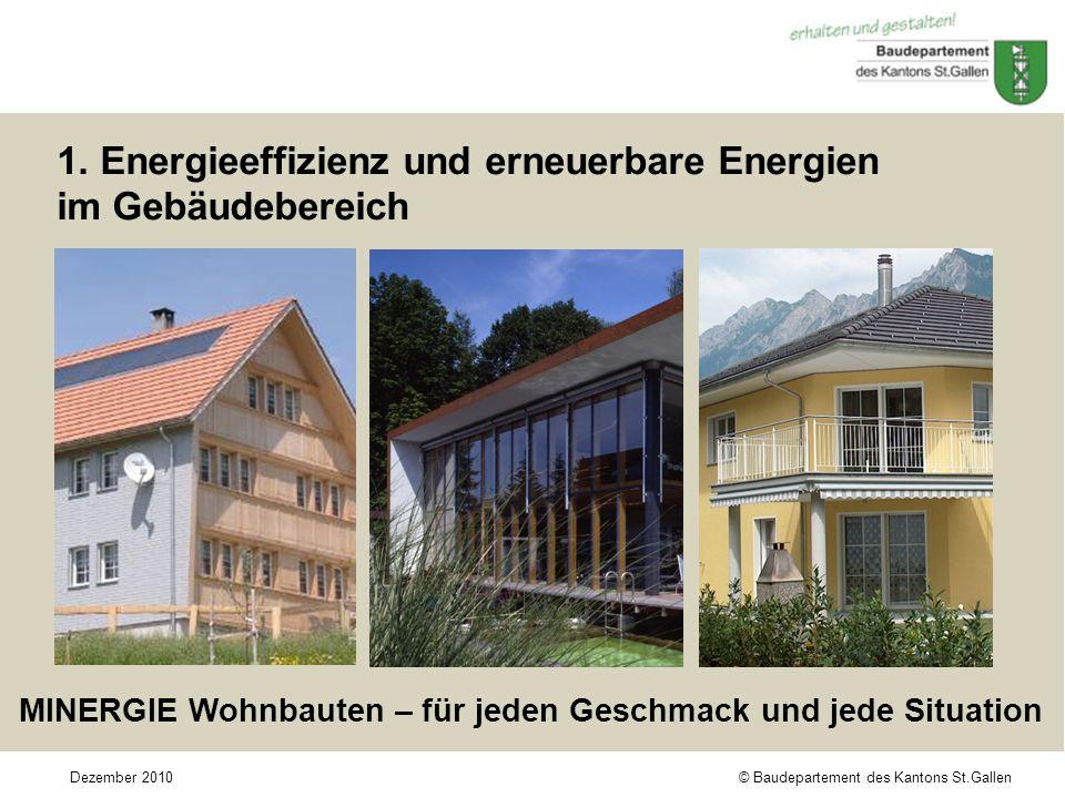 © Baudepartement des Kantons St.GallenDezember 2010 MINERGIE Wohnbauten – für jeden Geschmack und jede Situation 1. Energieeffizienz und erneuerbare E