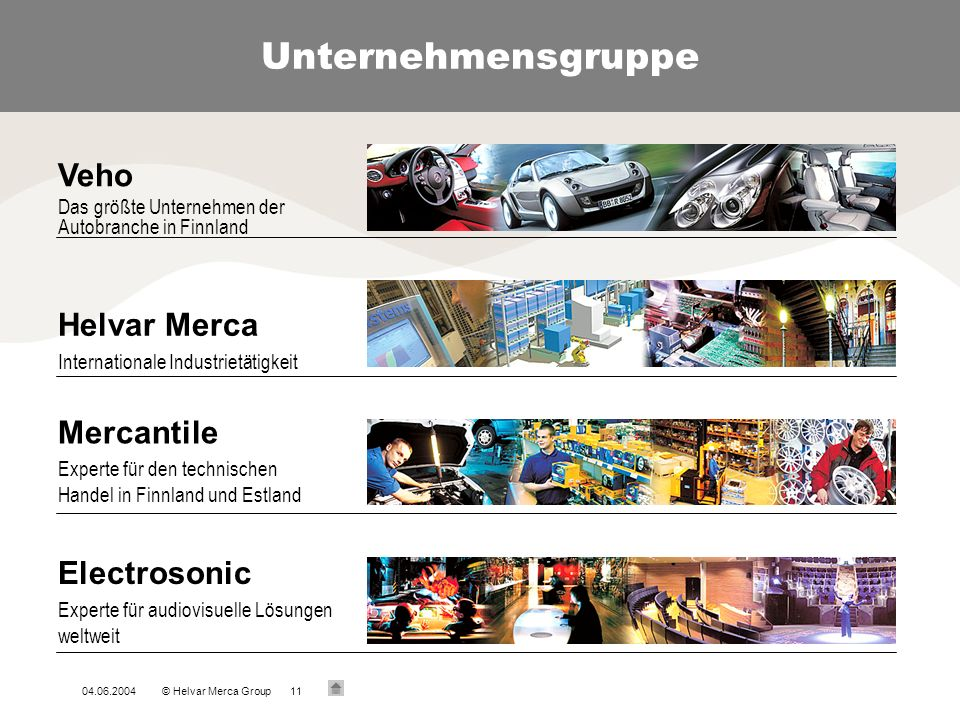 04.06.2004© Helvar Merca Group11 Veho Das größte Unternehmen der Autobranche in Finnland Unternehmensgruppe Helvar Merca Internationale Industrietätig
