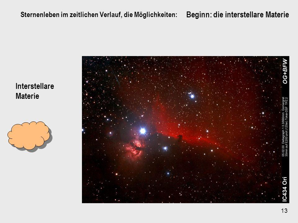 13 Interstellare Materie Sternenleben im zeitlichen Verlauf, die Möglichkeiten: Beginn: die interstellare Materie