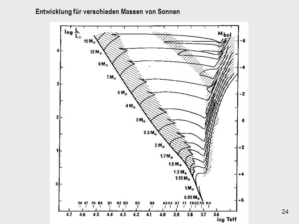 24 Entwicklung für verschieden Massen von Sonnen
