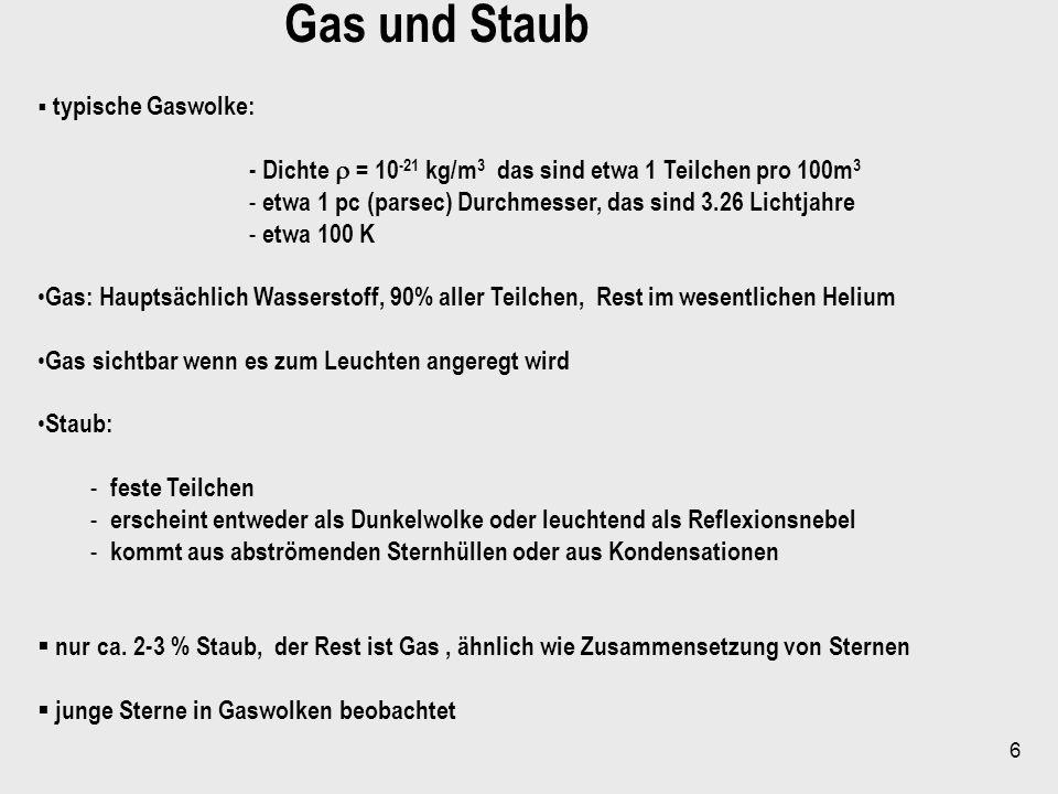 6 Gas und Staub typische Gaswolke: - Dichte = 10 -21 kg/m 3 das sind etwa 1 Teilchen pro 100m 3 - etwa 1 pc (parsec) Durchmesser, das sind 3.26 Lichtj