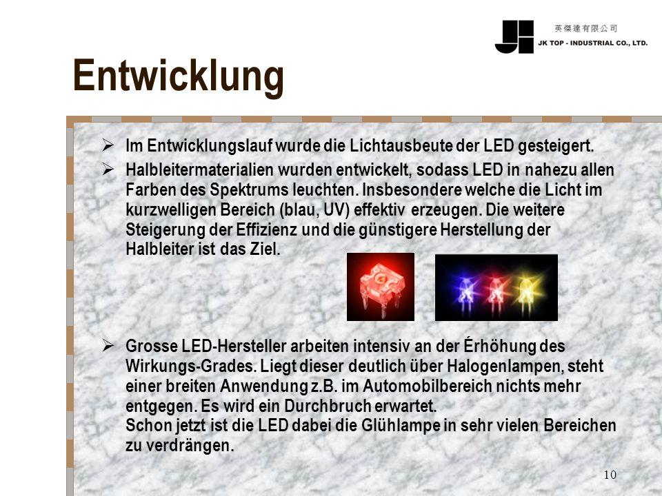 10 Entwicklung Im Entwicklungslauf wurde die Lichtausbeute der LED gesteigert. Halbleitermaterialien wurden entwickelt, sodass LED in nahezu allen Far