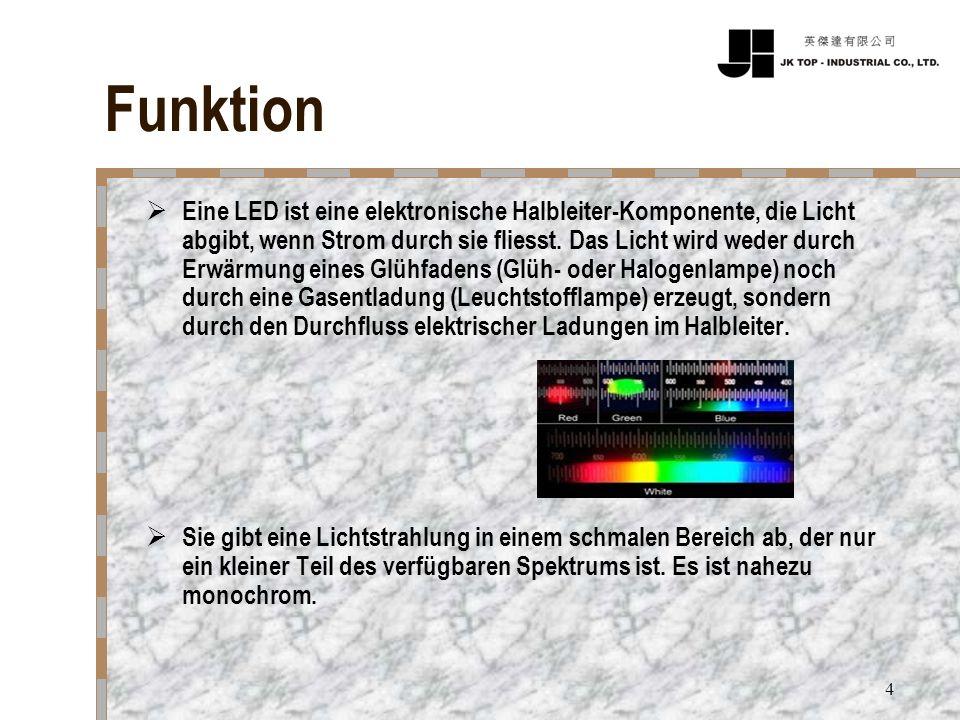 4 Funktion Eine LED ist eine elektronische Halbleiter-Komponente, die Licht abgibt, wenn Strom durch sie fliesst. Das Licht wird weder durch Erwärmung