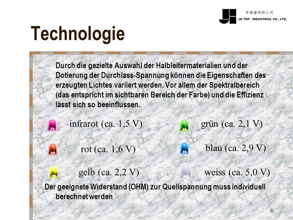 6 Technologie Durch die gezielte Auswahl der Halbleitermaterialien und der Dotierung der Durchlass-Spannung können die Eigenschaften des erzeugten Lic