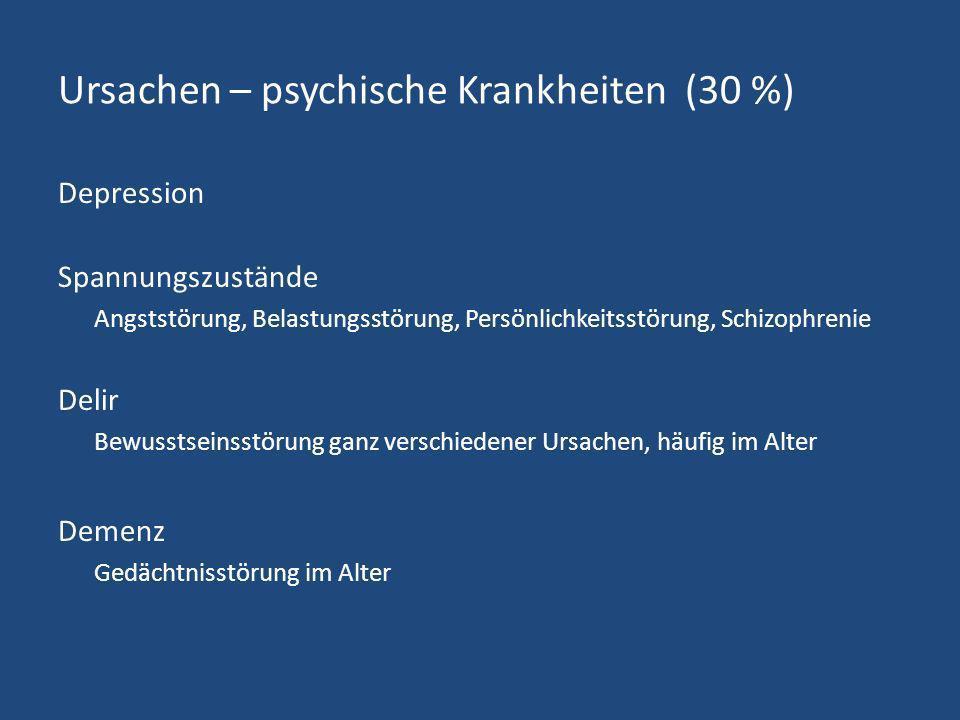 Ursachen – psychische Krankheiten (30 %) Depression Spannungszustände Angststörung, Belastungsstörung, Persönlichkeitsstörung, Schizophrenie Delir Bew