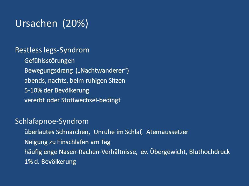 Ursachen (20%) Restless legs-Syndrom Gefühlsstörungen Bewegungsdrang (Nachtwanderer) abends, nachts, beim ruhigen Sitzen 5-10% der Bevölkerung vererbt