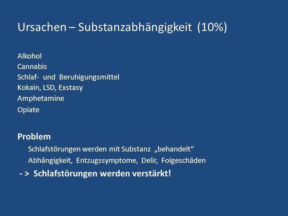 Ursachen – Substanzabhängigkeit (10%) Alkohol Cannabis Schlaf- und Beruhigungsmittel Kokain, LSD, Exstasy Amphetamine Opiate Problem Schlafstörungen w