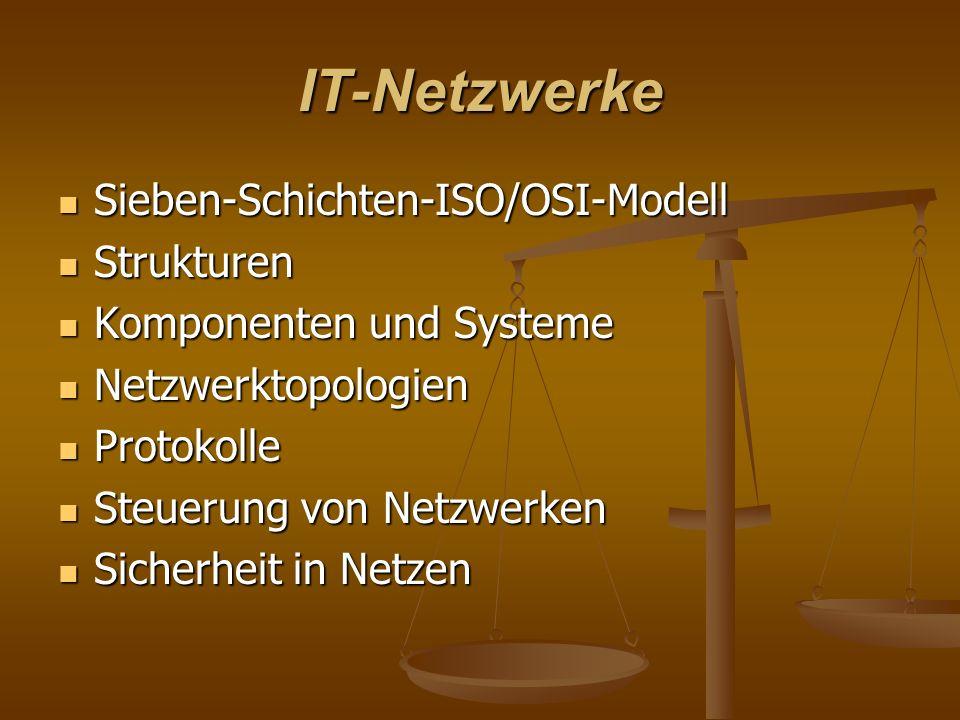 IT-Netzwerke Sieben-Schichten-ISO/OSI-Modell Sieben-Schichten-ISO/OSI-Modell Strukturen Strukturen Komponenten und Systeme Komponenten und Systeme Net