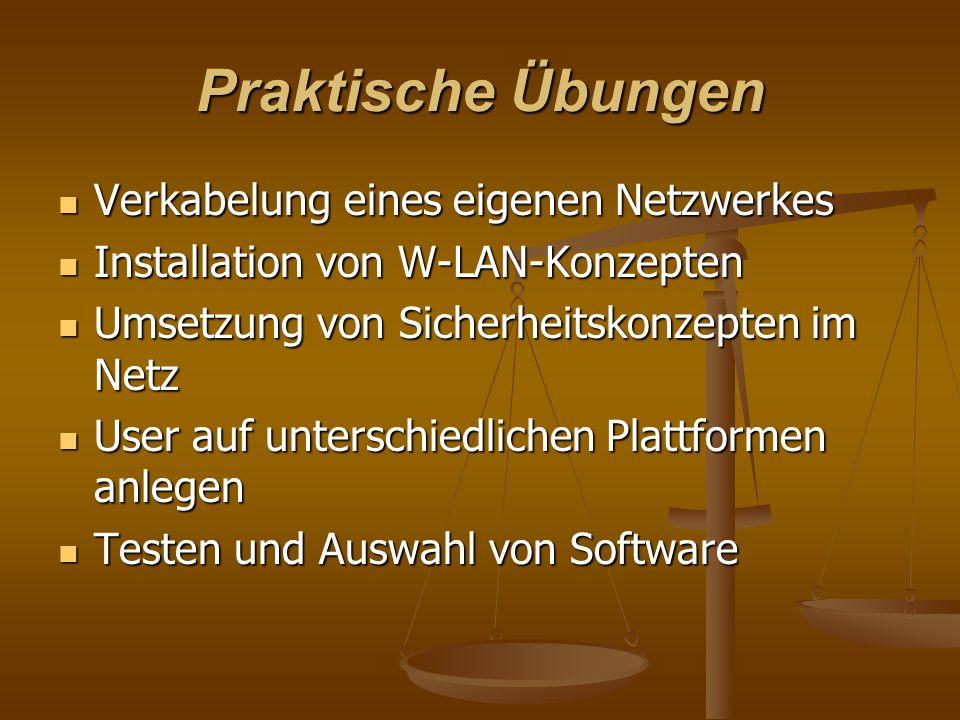 Praktische Übungen Verkabelung eines eigenen Netzwerkes Verkabelung eines eigenen Netzwerkes Installation von W-LAN-Konzepten Installation von W-LAN-K
