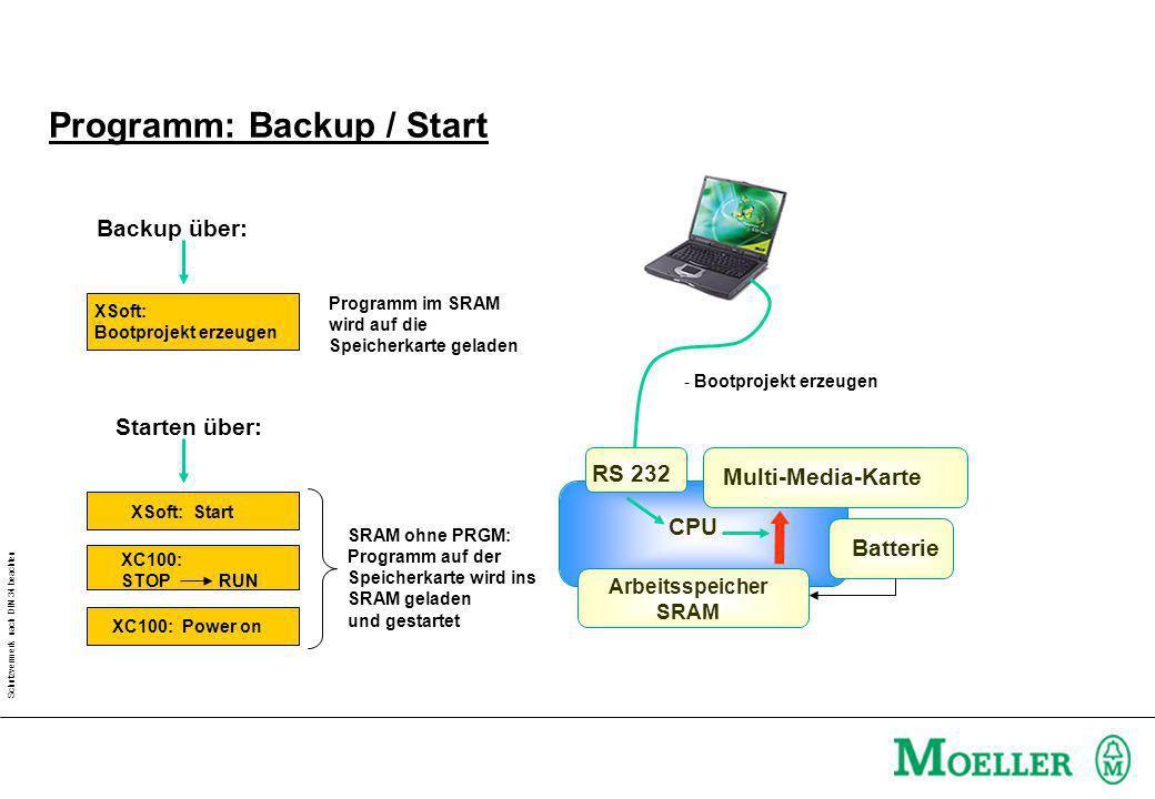 Schutzvermerk nach DIN 34 beachten Programm: Backup / Start Multi-Media-Karte - Bootprojekt erzeugen CPU Arbeitsspeicher SRAM RS 232 Batterie SRAM ohne PRGM: Programm auf der Speicherkarte wird ins SRAM geladen und gestartet XC100: STOP RUN XSoft: Start Starten über: XSoft: Bootprojekt erzeugen Backup über: XC100: Power on Programm im SRAM wird auf die Speicherkarte geladen
