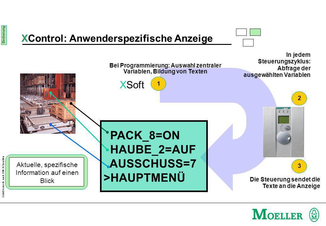 Schutzvermerk nach DIN 34 beachten Die Steuerung sendet die Texte an die Anzeige 3 Bei Programmierung: Auswahl zentraler Variablen, Bildung von Texten 1 XSoft XControl: Anwenderspezifische Anzeige In jedem Steuerungszyklus: Abfrage der ausgewählten Variablen 2 Bedienung Aktuelle, spezifische Information auf einen Blick PACK_8=ON HAUBE_2=AUF AUSSCHUSS=7 >HAUPTMENÜ