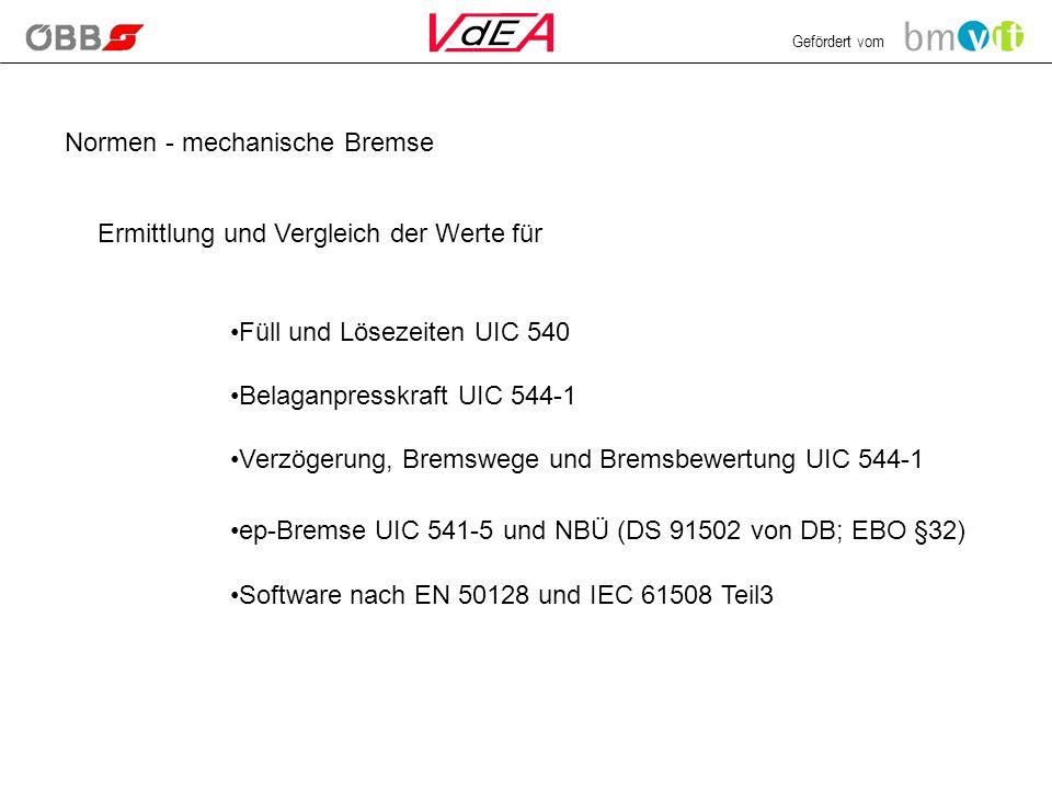Gefördert vom Normen - mechanische Bremse Ermittlung und Vergleich der Werte für Füll und Lösezeiten UIC 540 Belaganpresskraft UIC 544-1 Verzögerung, Bremswege und Bremsbewertung UIC 544-1 ep-Bremse UIC 541-5 und NBÜ (DS 91502 von DB; EBO §32) Software nach EN 50128 und IEC 61508 Teil3