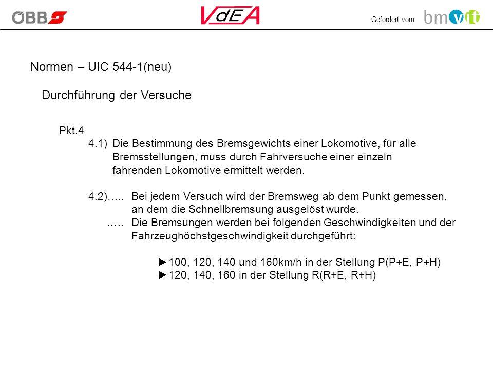 Gefördert vom Normen – UIC 544-1(neu) Durchführung der Versuche Pkt.4 4.1) Die Bestimmung des Bremsgewichts einer Lokomotive, für alle Bremsstellungen, muss durch Fahrversuche einer einzeln fahrenden Lokomotive ermittelt werden.