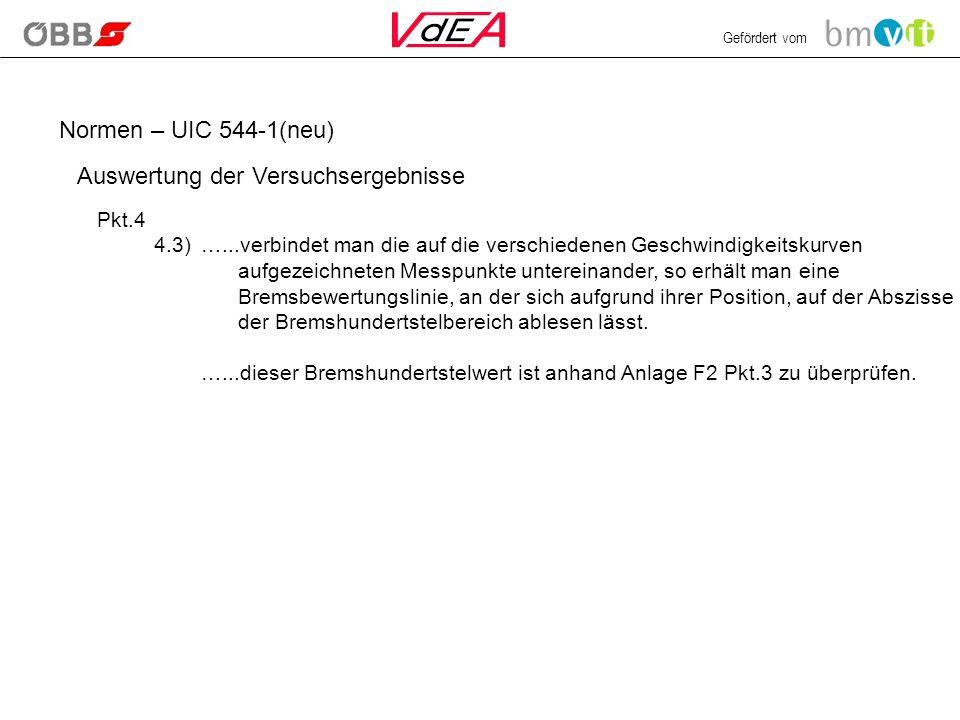 Gefördert vom Normen – UIC 544-1(neu) Auswertung der Versuchsergebnisse Pkt.4 4.3) …...verbindet man die auf die verschiedenen Geschwindigkeitskurven