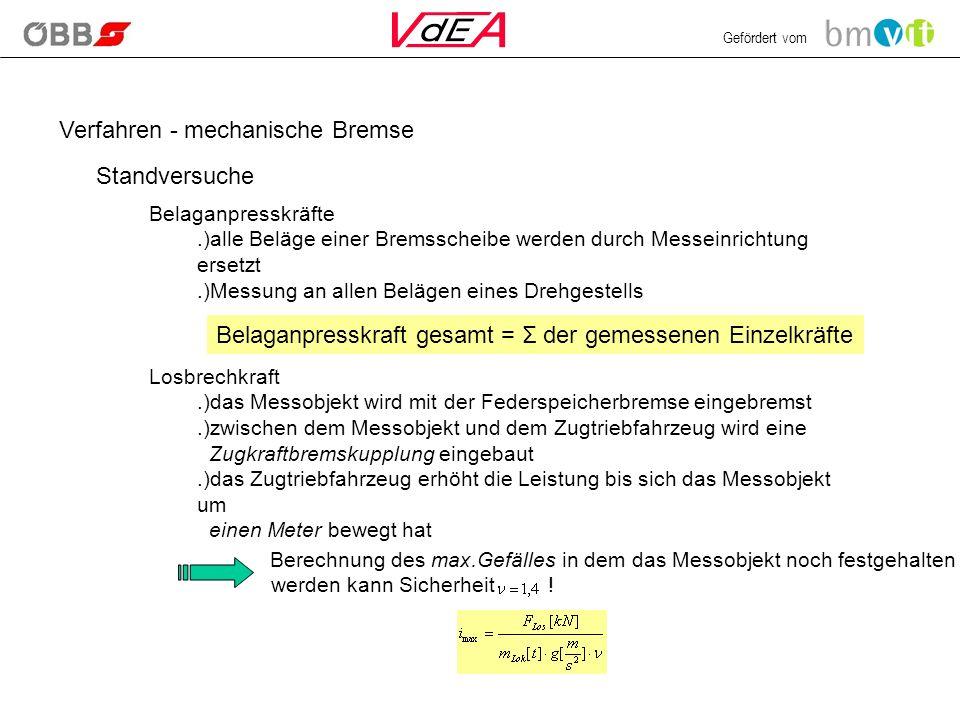 Gefördert vom Verfahren - mechanische Bremse Standversuche Belaganpresskräfte.)alle Beläge einer Bremsscheibe werden durch Messeinrichtung ersetzt.)Me