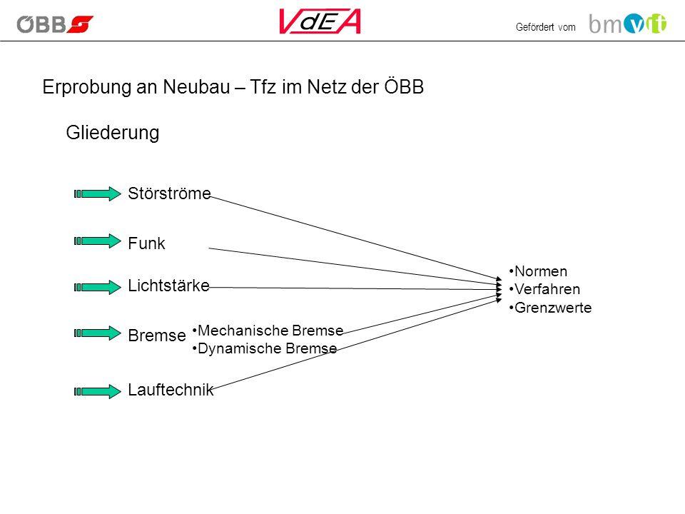 Gefördert vom Erprobung an Neubau – Tfz im Netz der ÖBB Mechanische Bremse Dynamische Bremse Bremse Lauftechnik Störströme Funk Lichtstärke Normen Ver