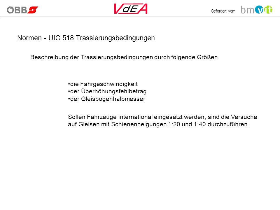 Gefördert vom Normen - UIC 518 Trassierungsbedingungen Beschreibung der Trassierungsbedingungen durch folgende Größen die Fahrgeschwindigkeit der Überhöhungsfehlbetrag der Gleisbogenhalbmesser Sollen Fahrzeuge international eingesetzt werden, sind die Versuche auf Gleisen mit Schienenneigungen 1:20 und 1:40 durchzuführen.