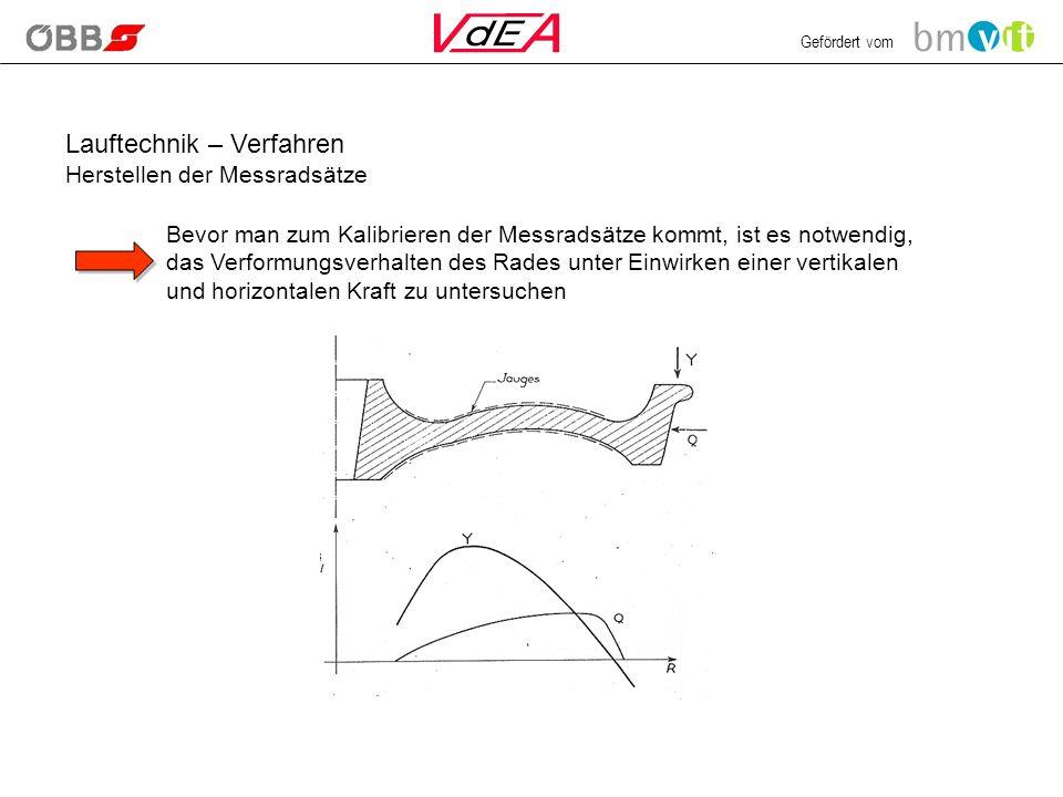 Gefördert vom Bevor man zum Kalibrieren der Messradsätze kommt, ist es notwendig, das Verformungsverhalten des Rades unter Einwirken einer vertikalen und horizontalen Kraft zu untersuchen Lauftechnik – Verfahren Herstellen der Messradsätze