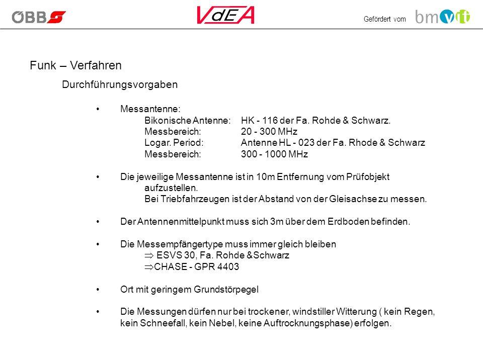 Gefördert vom Funk – Verfahren Durchführungsvorgaben Messantenne: Bikonische Antenne:HK - 116 der Fa. Rohde & Schwarz. Messbereich:20 - 300 MHz Logar.
