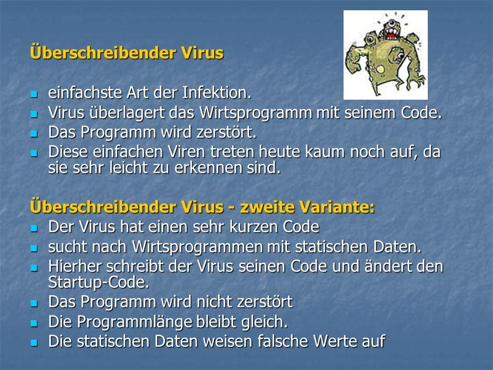 Überschreibender Virus einfachste Art der Infektion. einfachste Art der Infektion. Virus überlagert das Wirtsprogramm mit seinem Code. Virus überlager