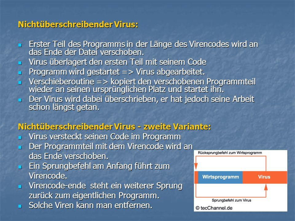 Nichtüberschreibender Virus: Erster Teil des Programms in der Länge des Virencodes wird an das Ende der Datei verschoben. Erster Teil des Programms in