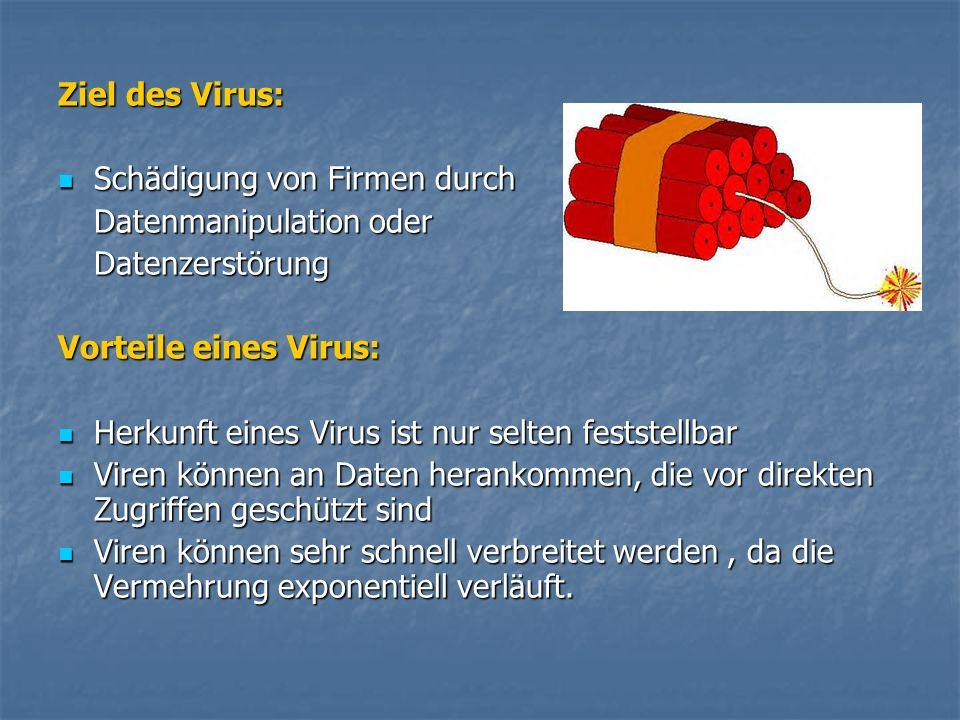 Ziel des Virus: Schädigung von Firmen durch Schädigung von Firmen durch Datenmanipulation oder Datenzerstörung Vorteile eines Virus: Herkunft eines Vi