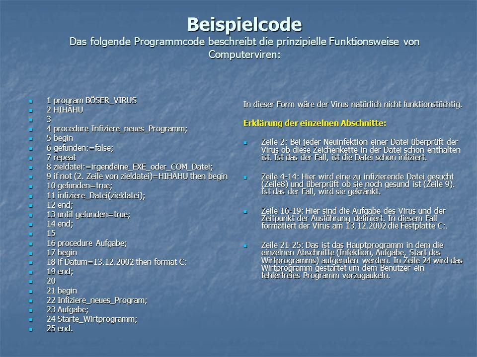 Beispielcode Das folgende Programmcode beschreibt die prinzipielle Funktionsweise von Computerviren: 1 program BÖSER_VIRUS 1 program BÖSER_VIRUS 2 HIH