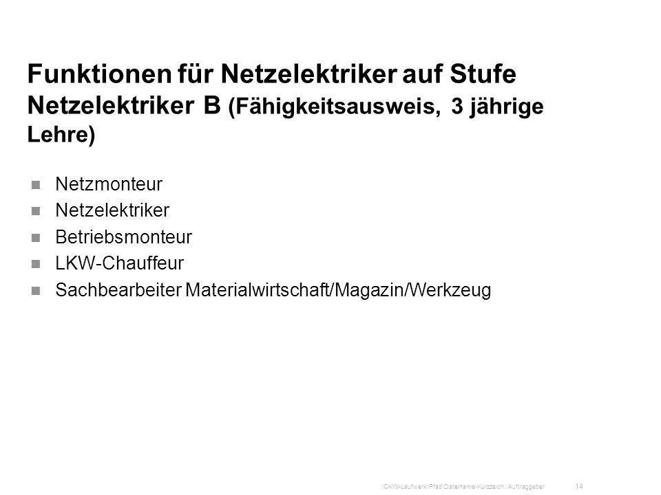 CKW-Laufwerk\Pfad\Dateiname\Kurzzeich.