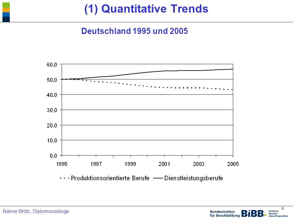 ® Rainer Brötz, Diplomsoziologe (1) Quantitative Trends Auszubildende in Sektoren 1995-2004