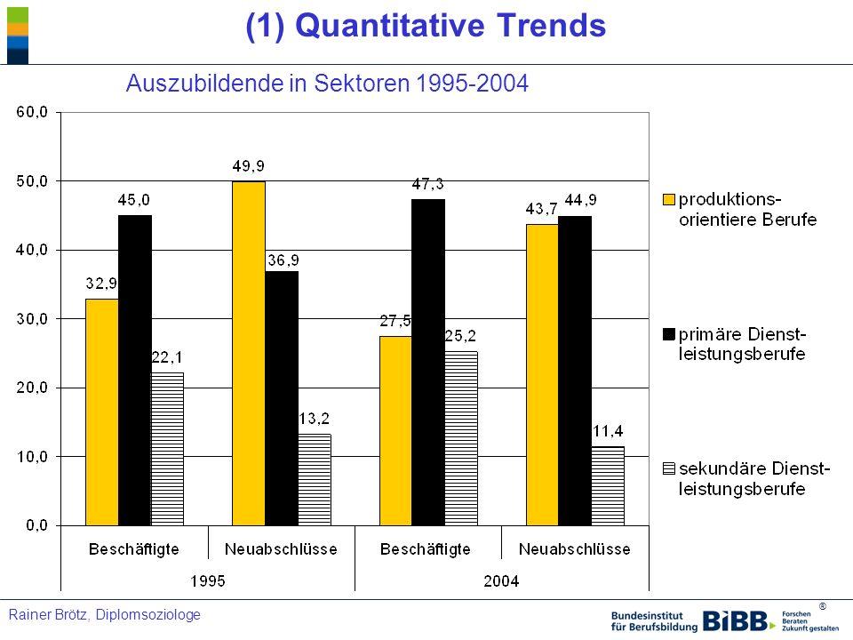 ® Rainer Brötz, Diplomsoziologe (1) Veränderte Rahmenbedingungen Wie hat die Berufsbildungspolitik auf die qualitativen und quantitativen Veränderungen reagiert?