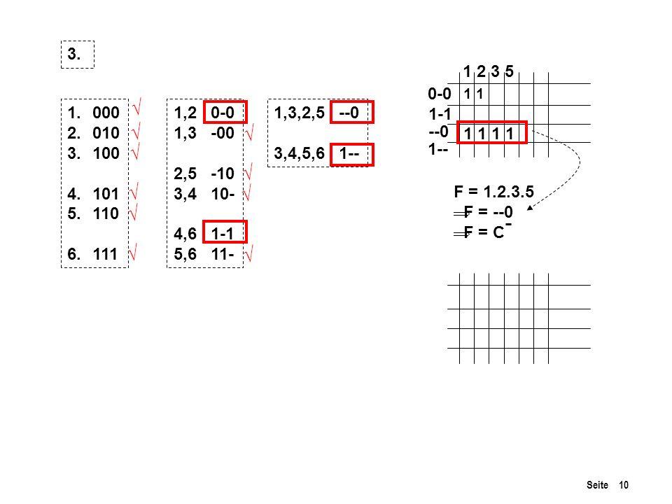 Seite 10 3. 1.000 2.010 3.100 4.101 5.110 6.111 1,2 0-0 1,3 -00 2,5 -10 3,4 10- 4,6 1-1 5,6 11- 1,3,2,5 --0 3,4,5,6 1-- F = 1.2.3.5 F = --0 F = C 0-0