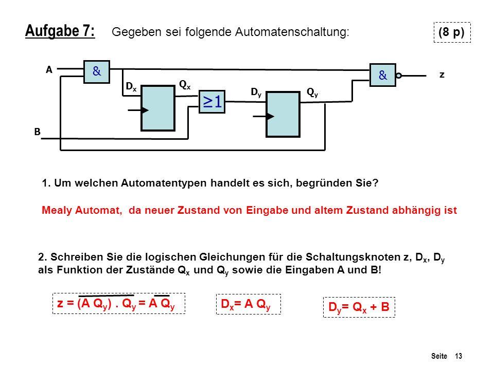 Seite 13 z = (A Q y ). Q y = A Q y Aufgabe 7: (8 p) Gegeben sei folgende Automatenschaltung: A & 1 B z QxQx DxDx DyDy QyQy 1. Um welchen Automatentype