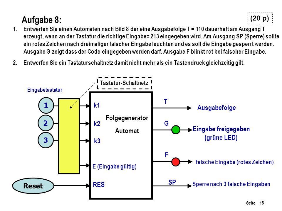 Seite 15 Aufgabe 8: (20 p) 1 2 3 Reset Folgegenerator Automat Ausgabefolge T Eingabe freigegeben (grüne LED) G falsche Eingabe (rotes Zeichen) F Einga
