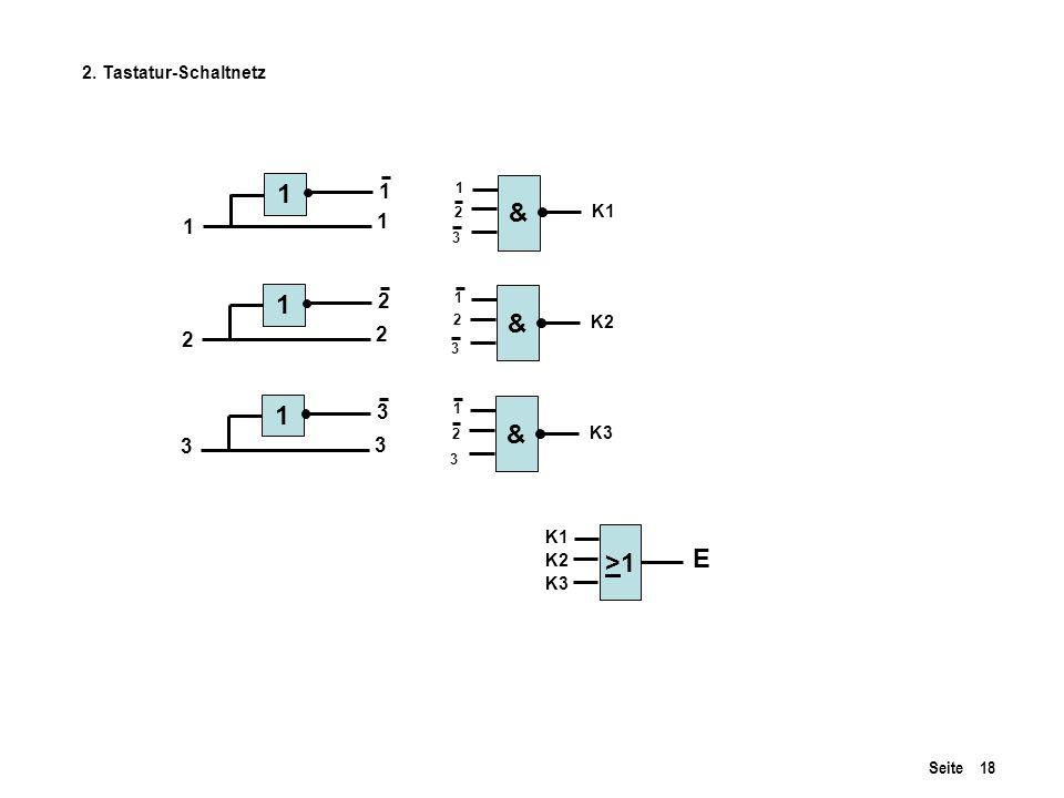 Seite 18 1 & 1 K1 1 1 2 3 >1>1 E K2 K3 & 1 K2 2 1 2 3 3 & 1 K3 3 1 2 3 1 2 2 3 2. Tastatur-Schaltnetz