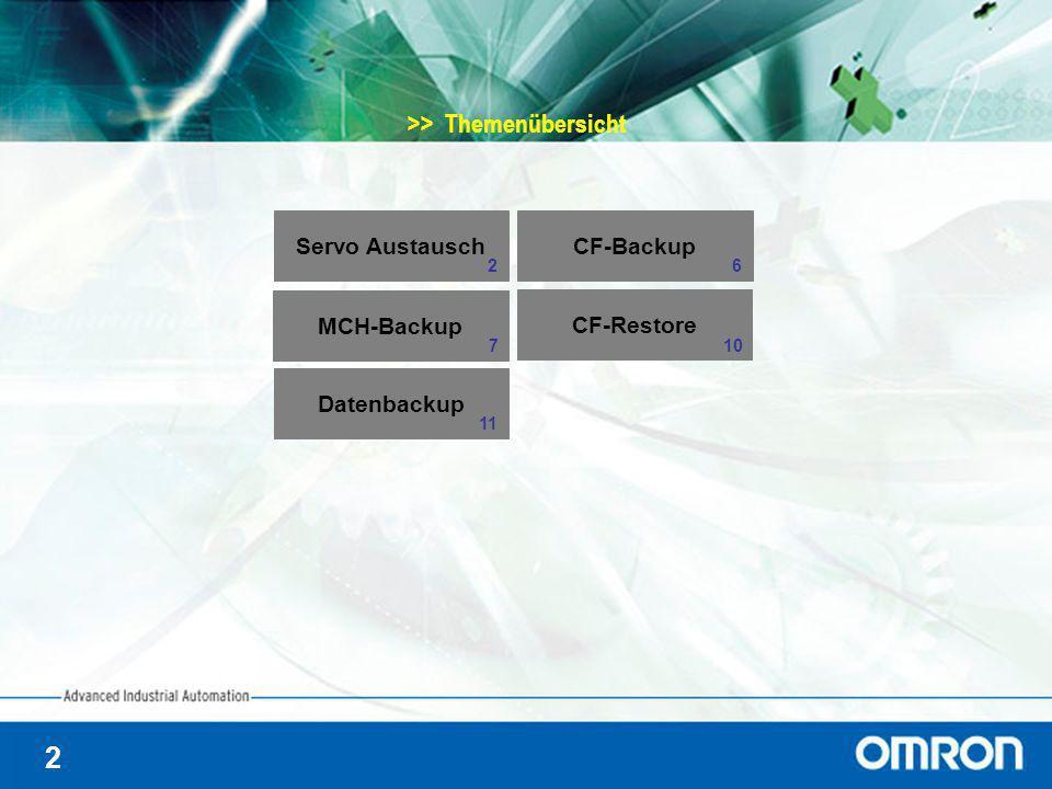 2 CF-Restore >> Themenübersicht Datenbackup CF-Backup MCH-Backup Servo Austausch 2 10 6 7 11