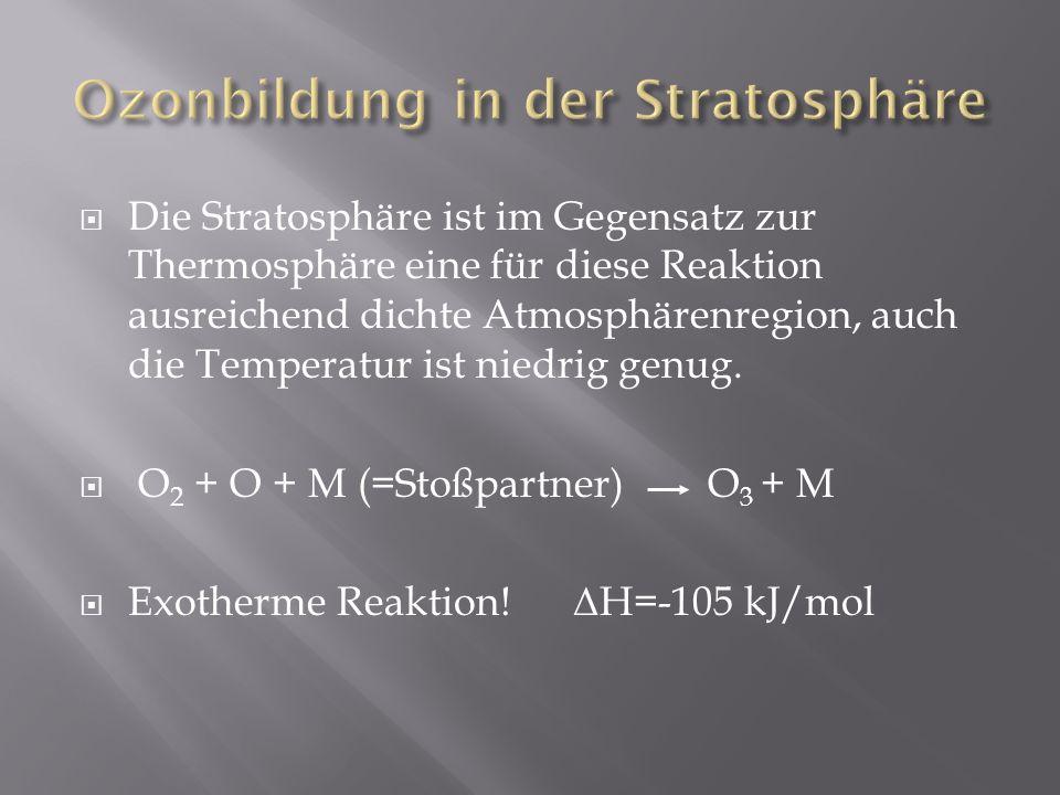 Die Stratosphäre ist im Gegensatz zur Thermosphäre eine für diese Reaktion ausreichend dichte Atmosphärenregion, auch die Temperatur ist niedrig genug