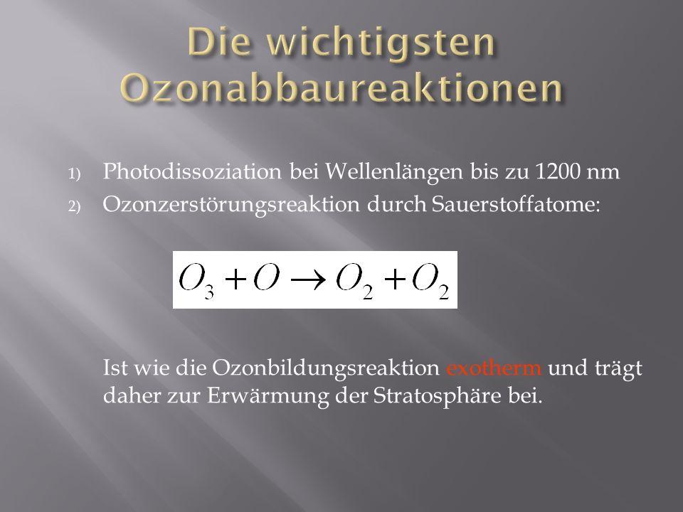 1) Photodissoziation bei Wellenlängen bis zu 1200 nm 2) Ozonzerstörungsreaktion durch Sauerstoffatome: Ist wie die Ozonbildungsreaktion exotherm und t