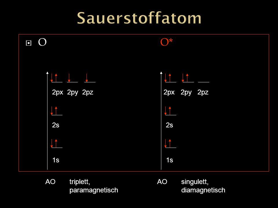 OO* 2px 2py 2pz 2s 1s AO 2px 2py 2pz 2s 1s triplett, paramagnetisch singulett, diamagnetisch