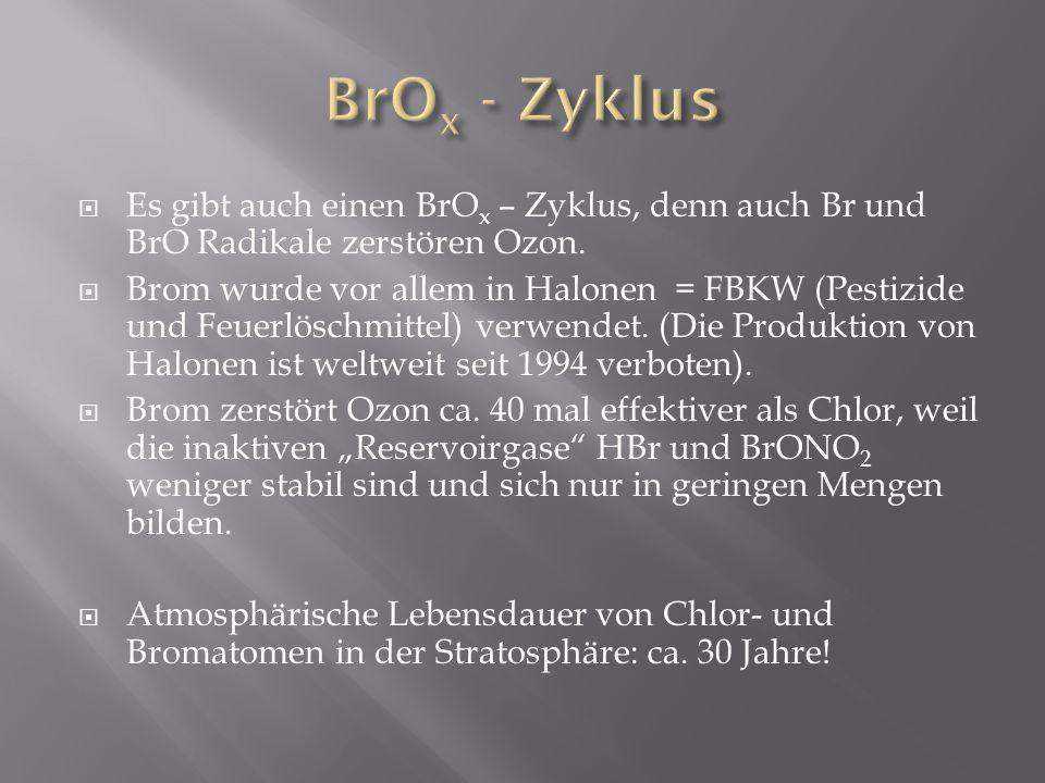 Es gibt auch einen BrO x – Zyklus, denn auch Br und BrO Radikale zerstören Ozon. Brom wurde vor allem in Halonen = FBKW (Pestizide und Feuerlöschmitte