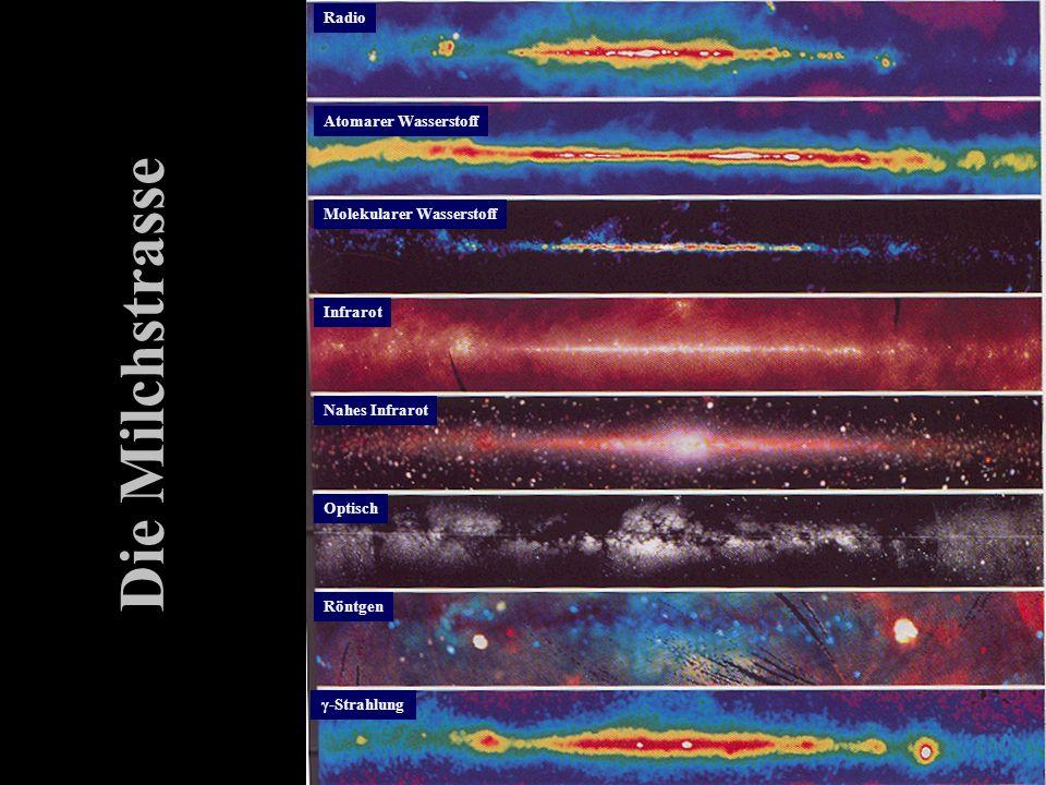 Radio Atomarer Wasserstoff Molekularer Wasserstoff Infrarot Nahes Infrarot Optisch Röntgen γ-Strahlung