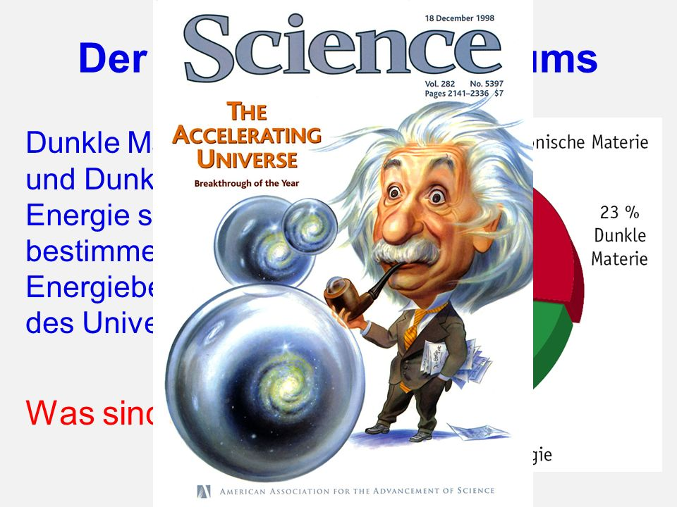 Der Inhalt des Universums Dunkle Materie und Dunkle Energie sind die bestimmenden Energiebeiträge des Universums. Was sind sie?