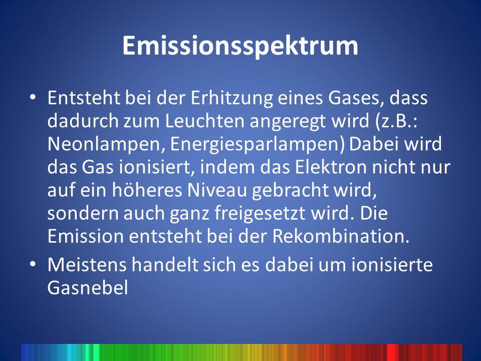Emissionsspektrum Entsteht bei der Erhitzung eines Gases, dass dadurch zum Leuchten angeregt wird (z.B.: Neonlampen, Energiesparlampen) Dabei wird das