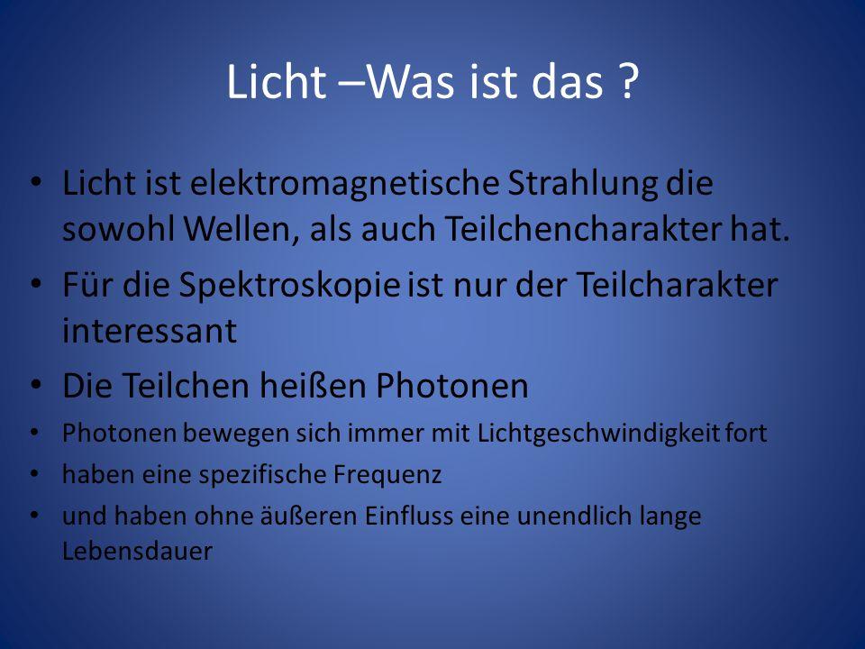 Licht –Was ist das ? Licht ist elektromagnetische Strahlung die sowohl Wellen, als auch Teilchencharakter hat. Für die Spektroskopie ist nur der Teilc