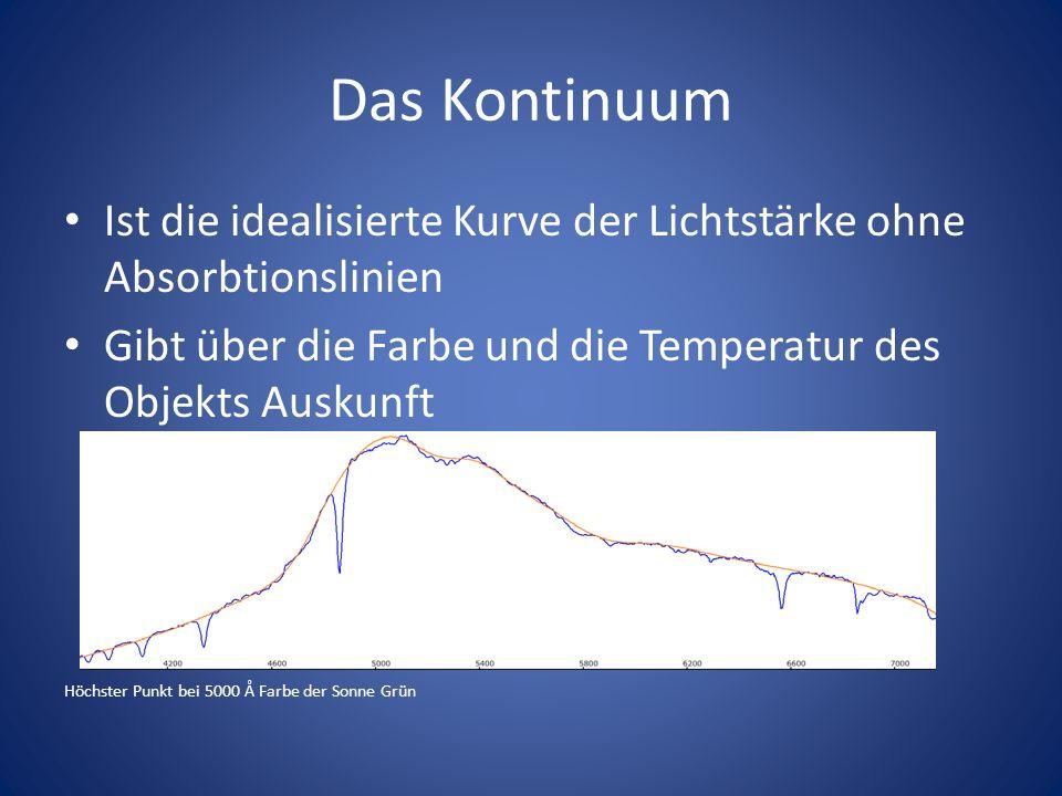 Das Kontinuum Ist die idealisierte Kurve der Lichtstärke ohne Absorbtionslinien Gibt über die Farbe und die Temperatur des Objekts Auskunft Höchster P