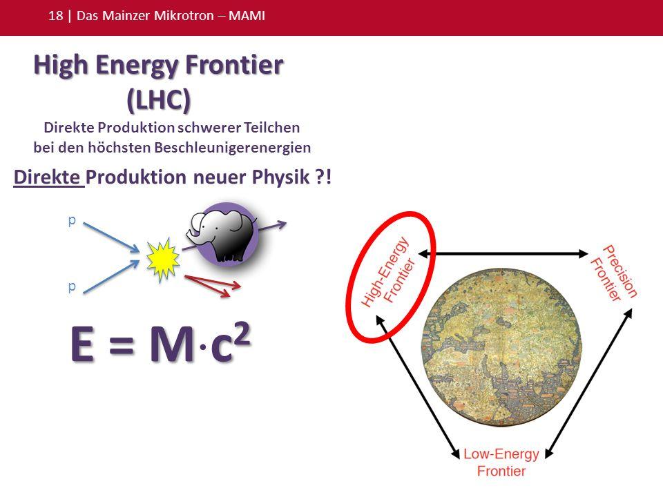 18 | Das Mainzer Mikrotron – MAMI High Energy Frontier (LHC) Direkte Produktion schwerer Teilchen bei den höchsten Beschleunigerenergien Direkte Produ