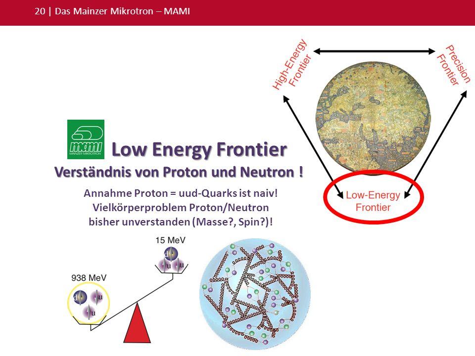 20 | Das Mainzer Mikrotron – MAMI Annahme Proton = uud-Quarks ist naiv! Vielkörperproblem Proton/Neutron bisher unverstanden (Masse?, Spin?)! Low Ener