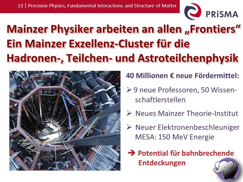 22 | Precision Physics, Fundamental Interactions and Structure of Matter – MAMI Mainzer Physiker arbeiten an allen Frontiers Ein Mainzer Exzellenz-Clu