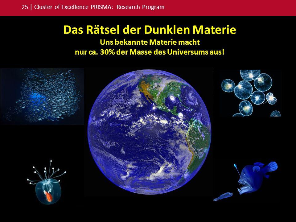 25 | Cluster of Excellence PRISMA: Research Program Das Rätsel der Dunklen Materie Uns bekannte Materie macht nur ca. 30% der Masse des Universums aus
